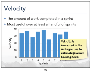 Velocity Fluctuates from Sprint to Sprint